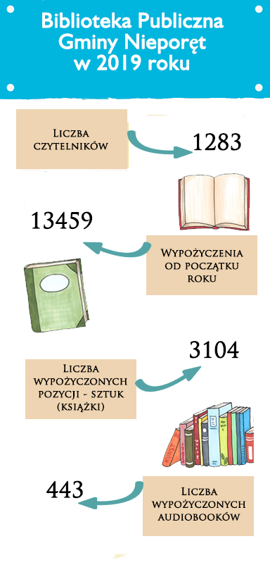 biblioteka_statystyka2018